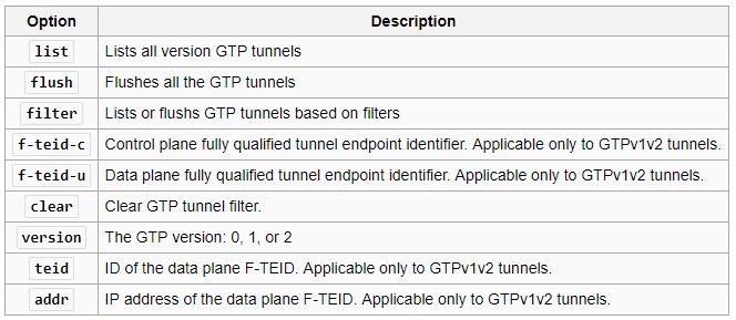 Firewall gtp tunnel